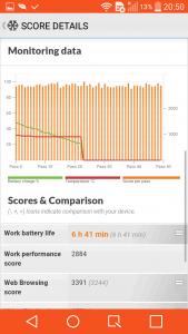 LG Magna benchmark 13