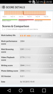 LG Magna benchmark 14