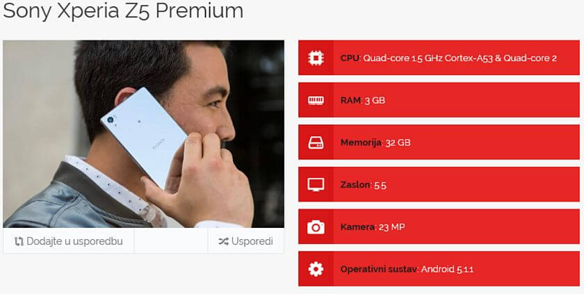 Sony Xperia Z5 Premium specifikacije