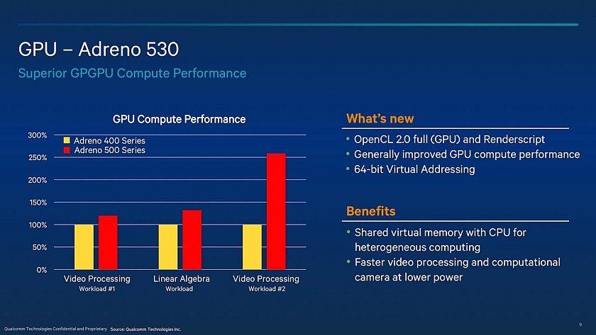 Snapdragon-820-GPU