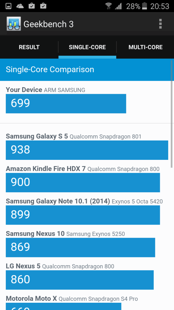 Samsung A3 2016 benchmark 4