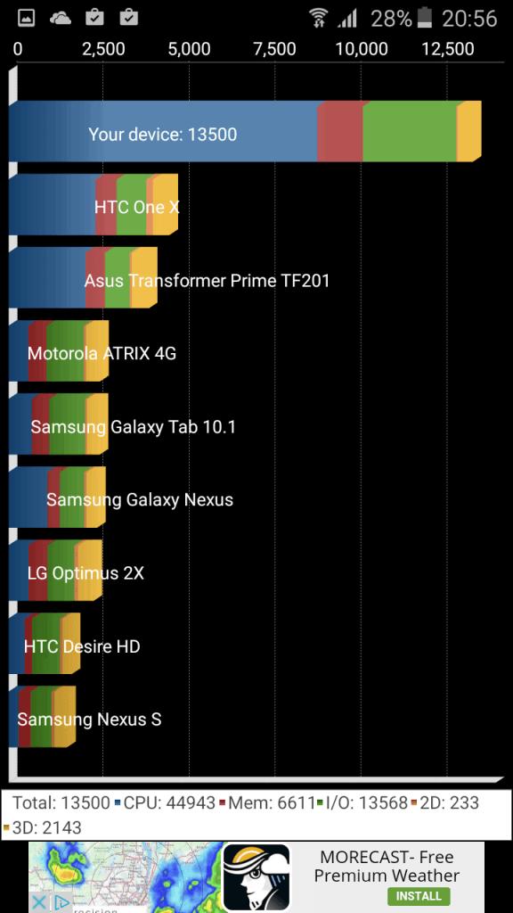 Samsung A3 2016 benchmark 8