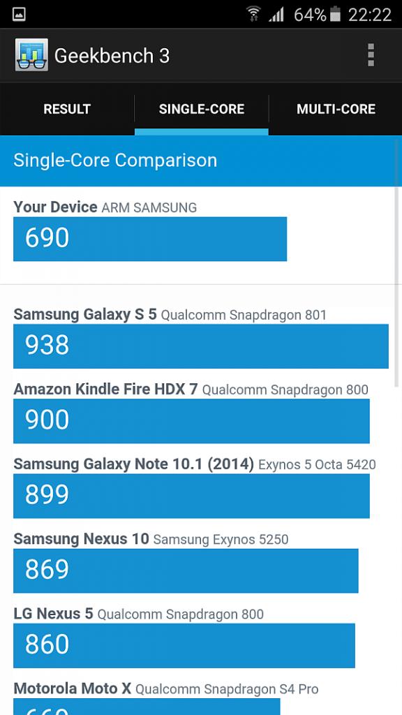 Samsung A5 2016 benchmark 2