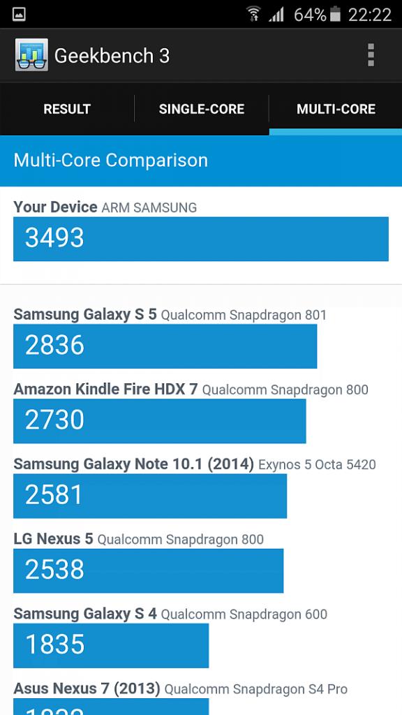 Samsung A5 2016 benchmark 3