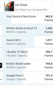 Samsung Galaxy S7 edge benchmark 11