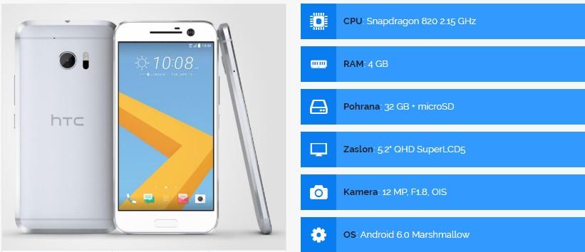 HTC 10 specifikacije