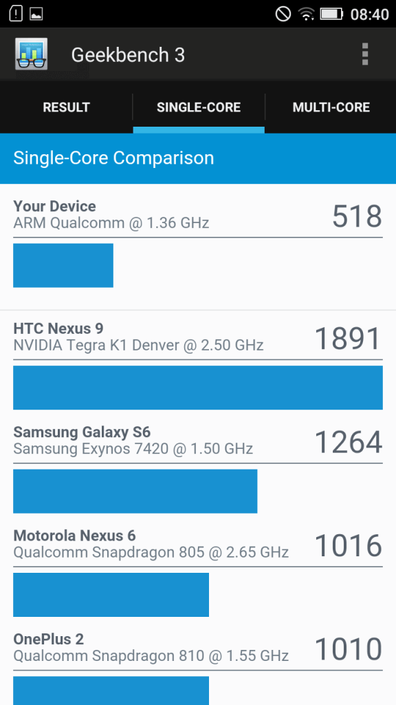 Lenovo K5 benchmark 12