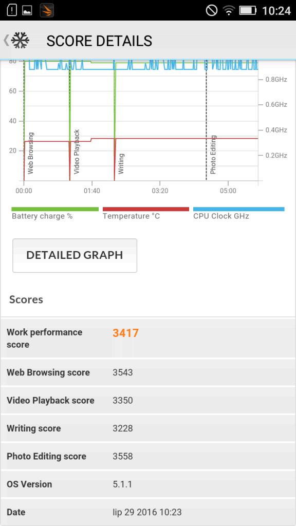 Lenovo K5 benchmark 17