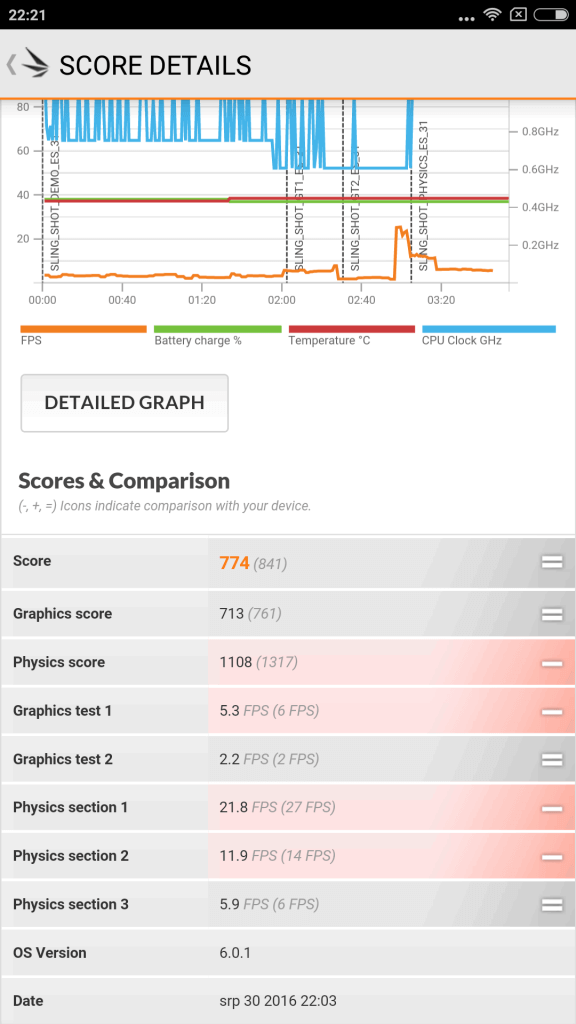 Xiaomi Mi Max Benchmark 15