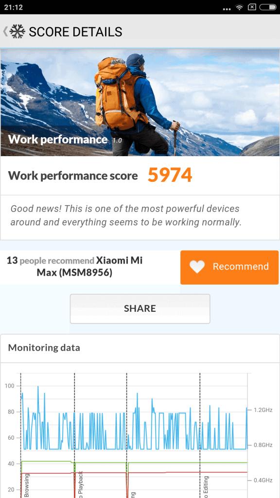 Xiaomi Mi Max Benchmark 8