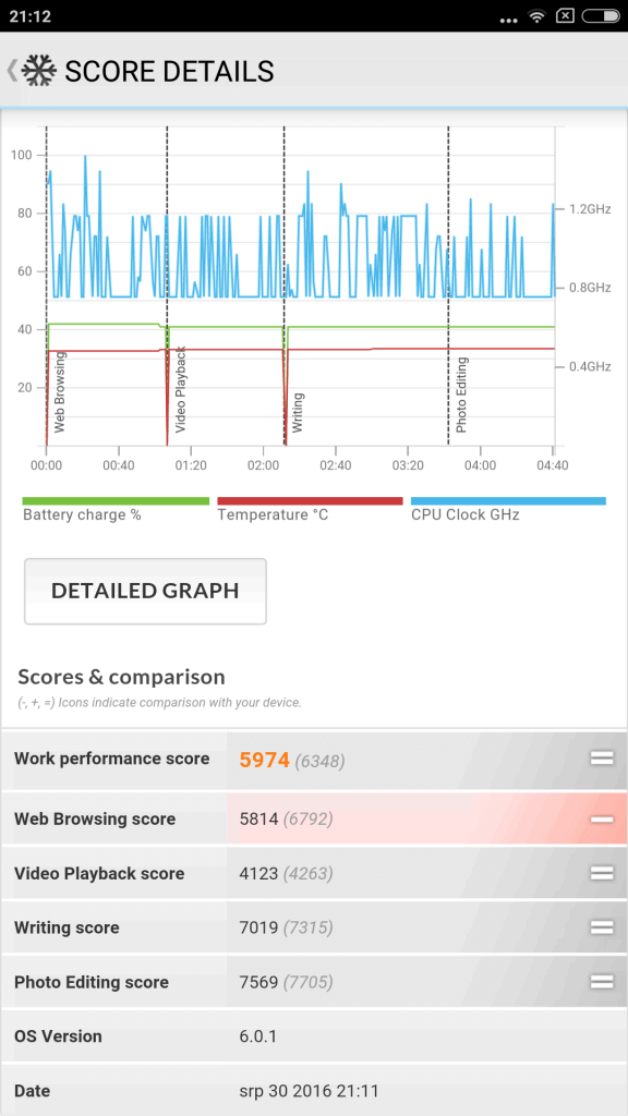 Xiaomi Mi Max Benchmark 9
