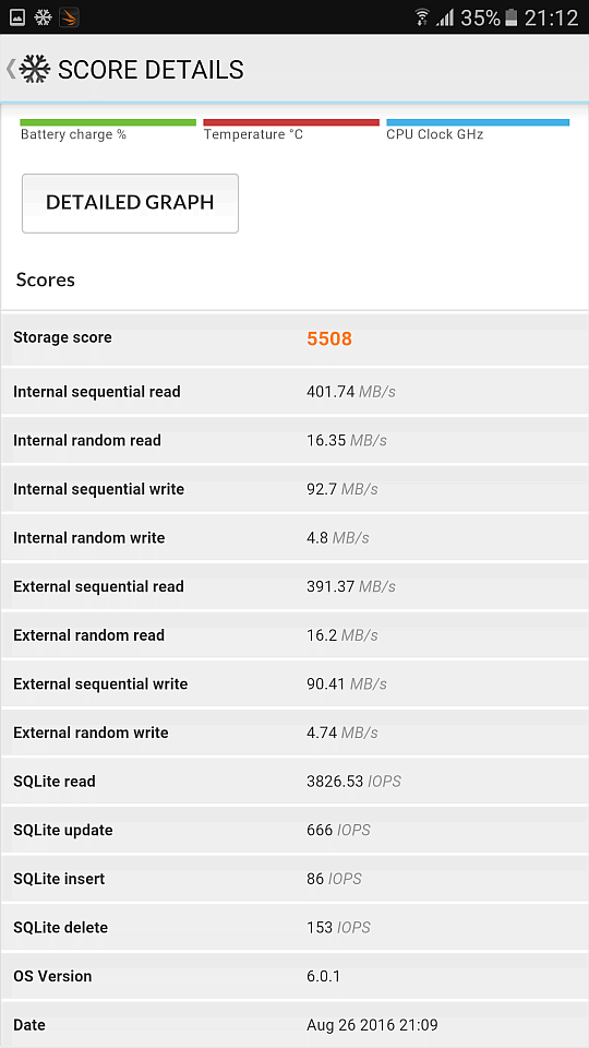 Samsung Galaxy Note7 benchmark 12