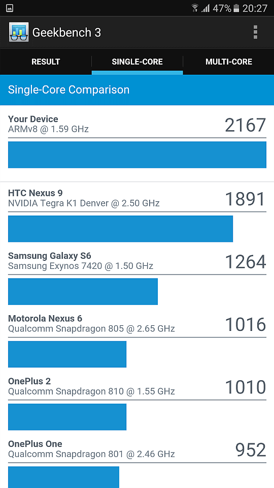Samsung Galaxy Note7 benchmark 2