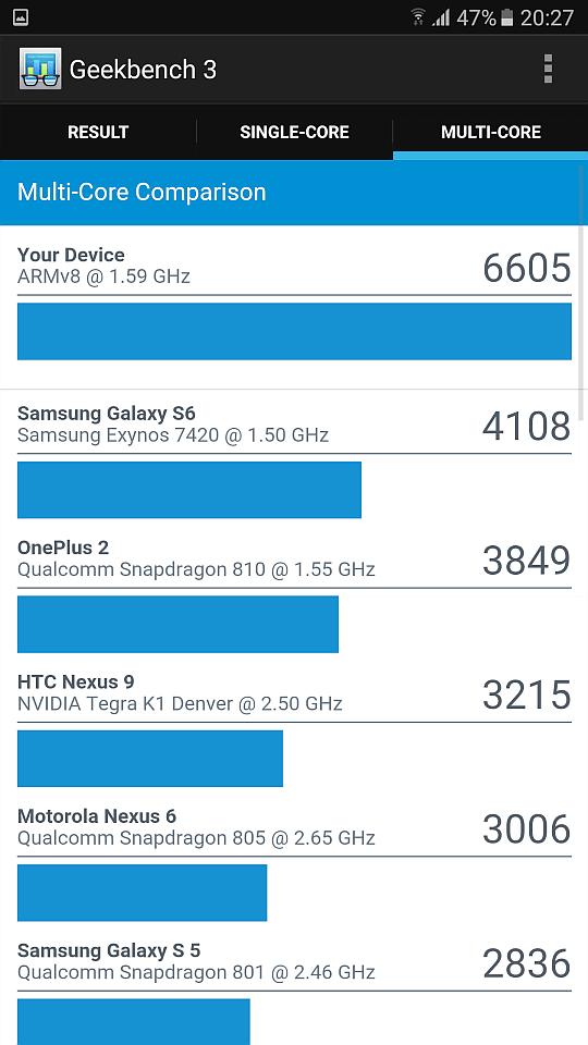 Samsung Galaxy Note7 benchmark 3
