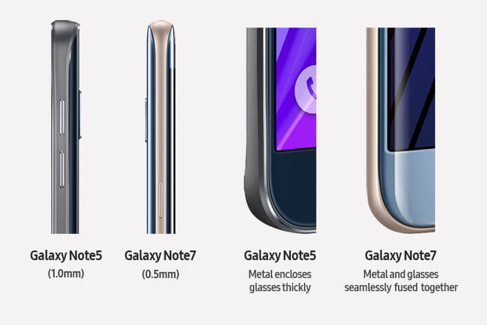Samsung Galaxy Note7 dizajn 1