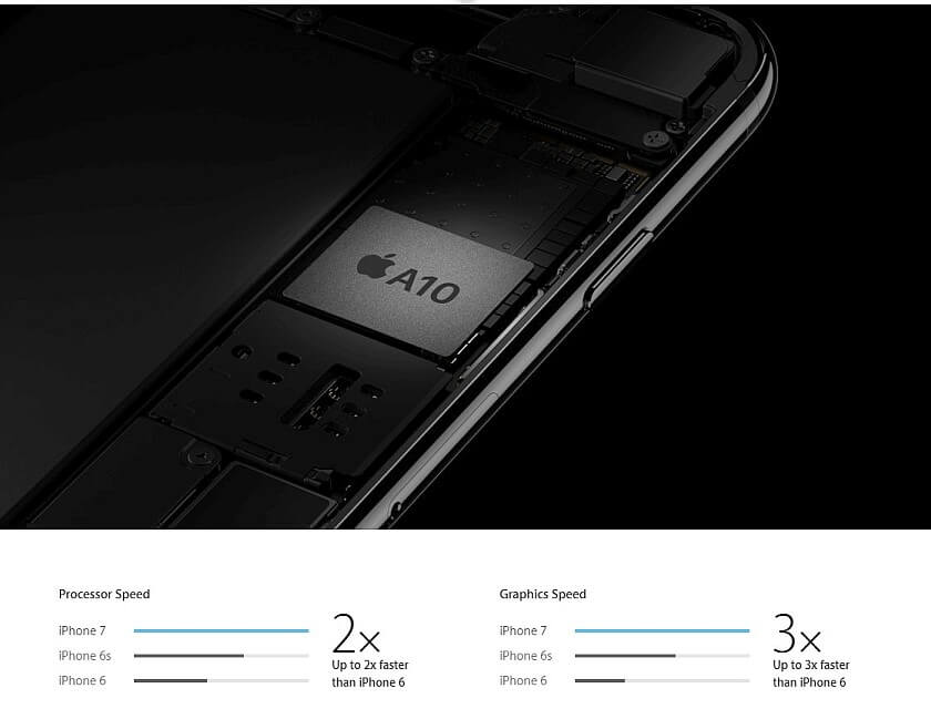 apple-iphone-7-11