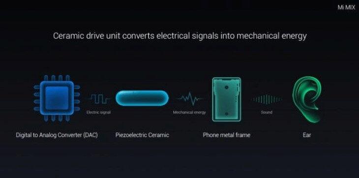 Xiaomi Mi Mix 7