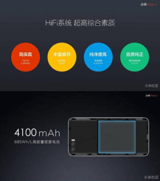 Xiaomi Mi Note 2 preza 6