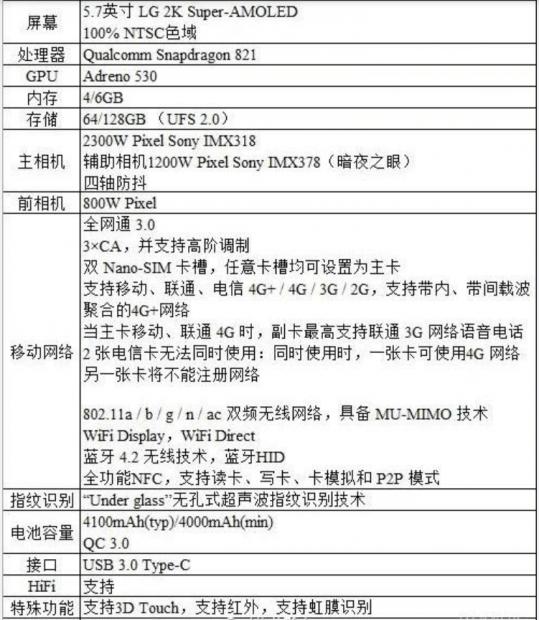Xiaomi Mi Note 2 preza 9