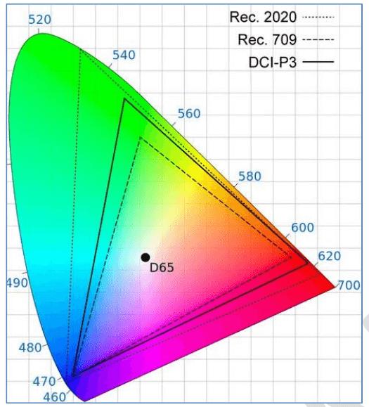 spektar-boja