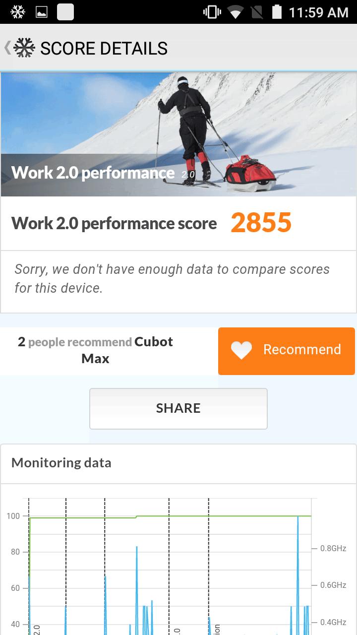 Cubot Max benchmark 17