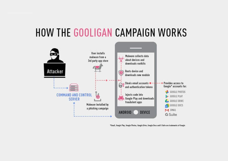 gooligan-agresivni-android-malware-hara-internetom-slika-1