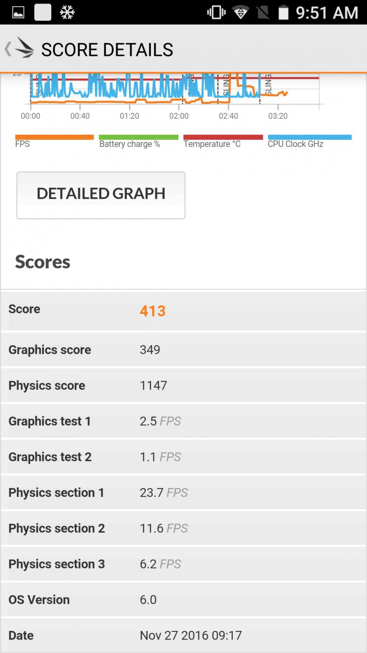 iMAN Victor benchmark 18