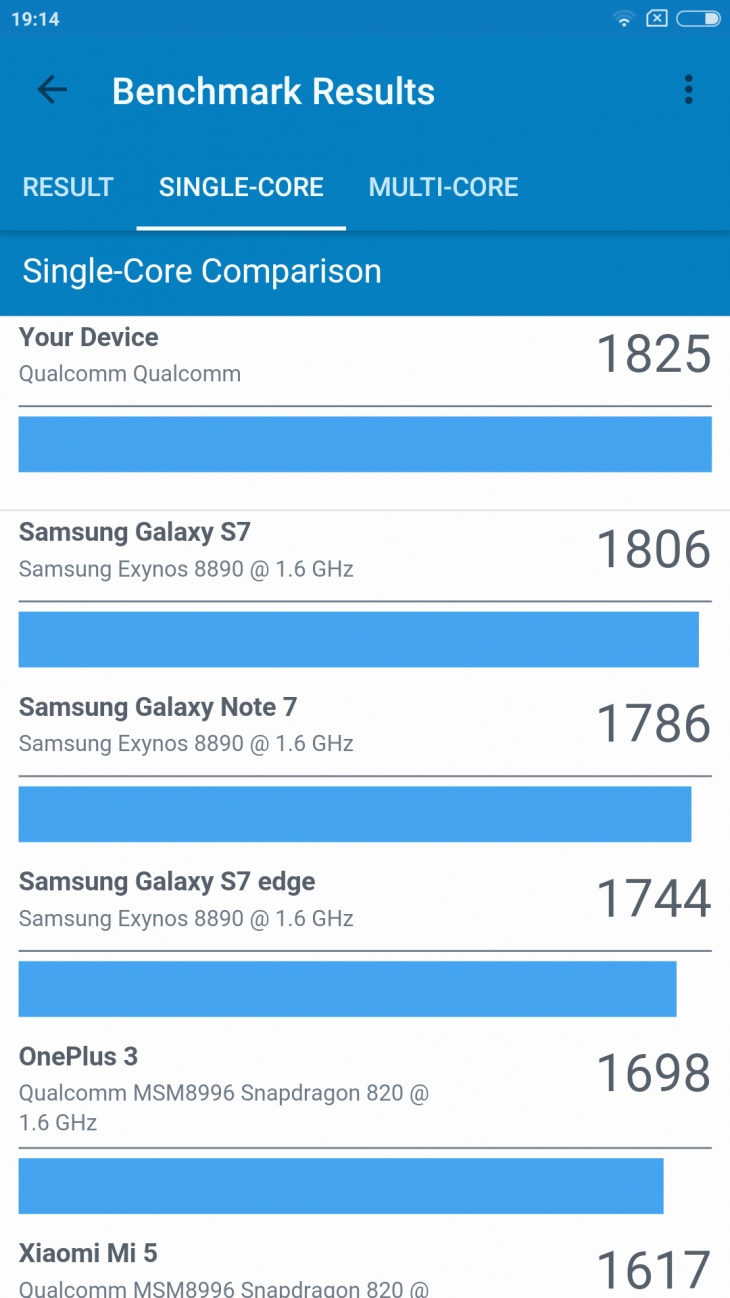 Xiaomi Mi Mix benchmark 1