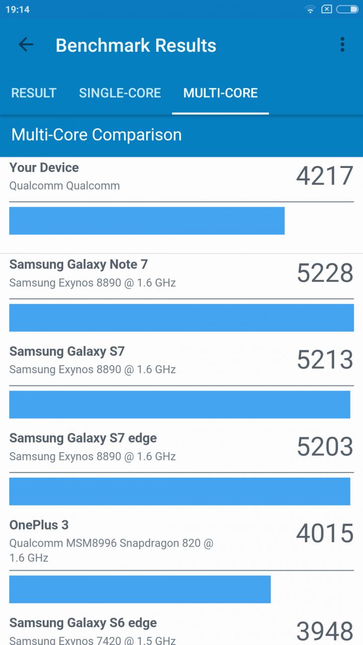 Xiaomi Mi Mix benchmark 2