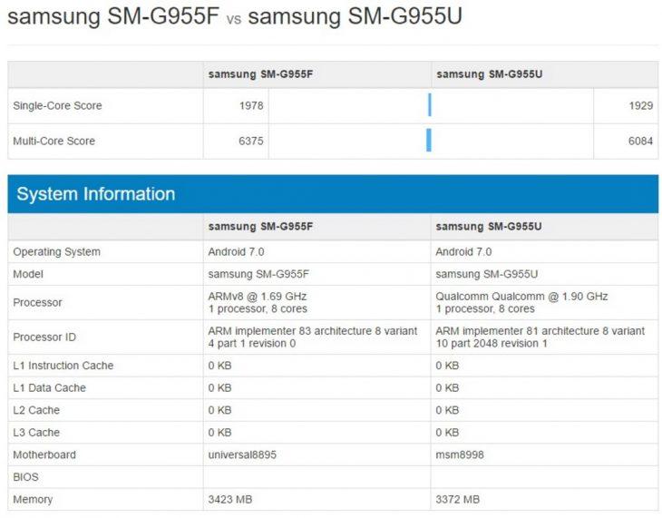 Samsung Galaxy S8 benchmark 1