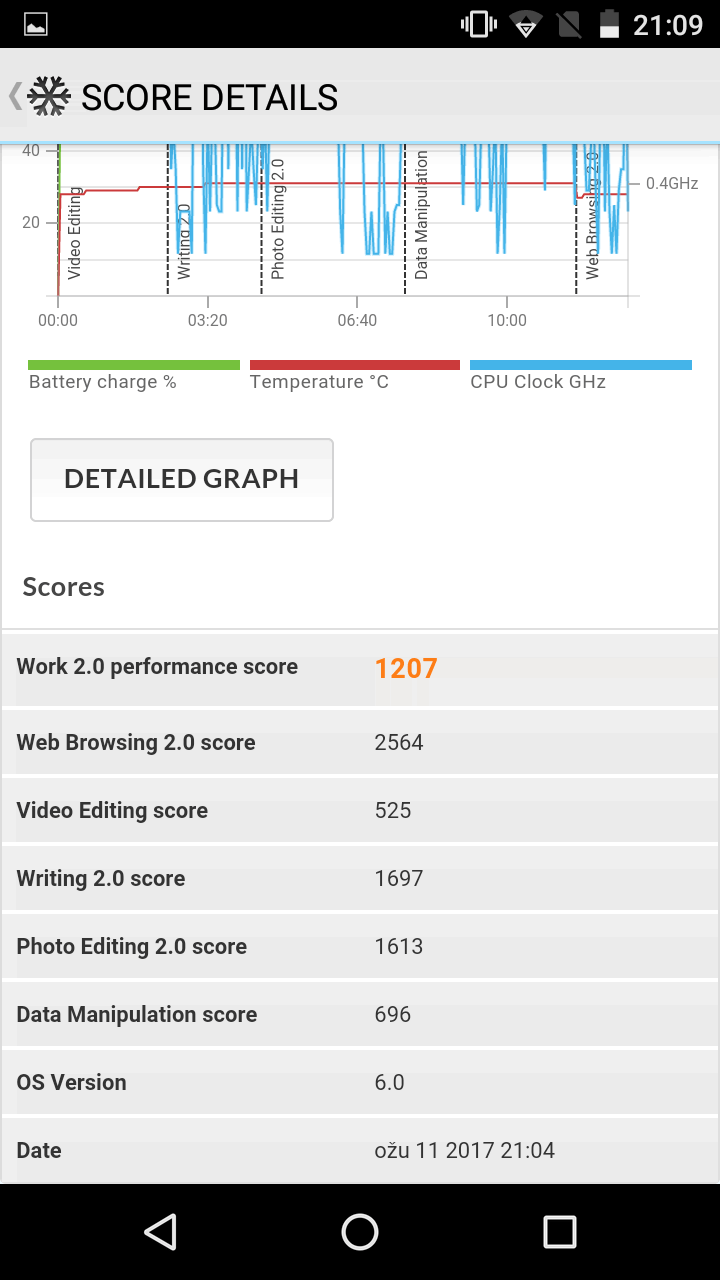 Vivax X551 benchmark 10