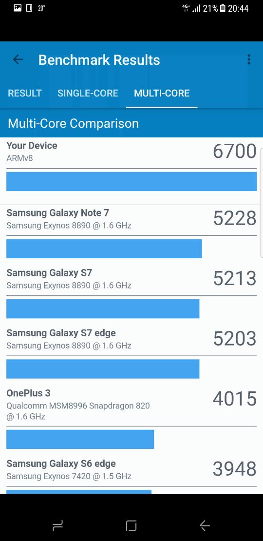 Samsung Galaxy S8 benchmark 3