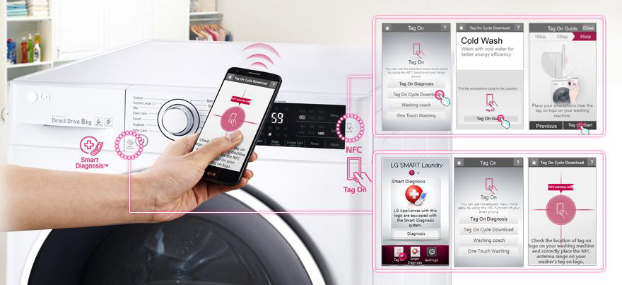 LG smart perilica
