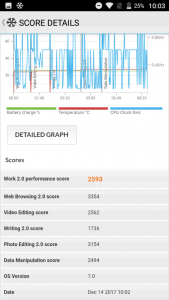 Cubot H3 benchmark 9