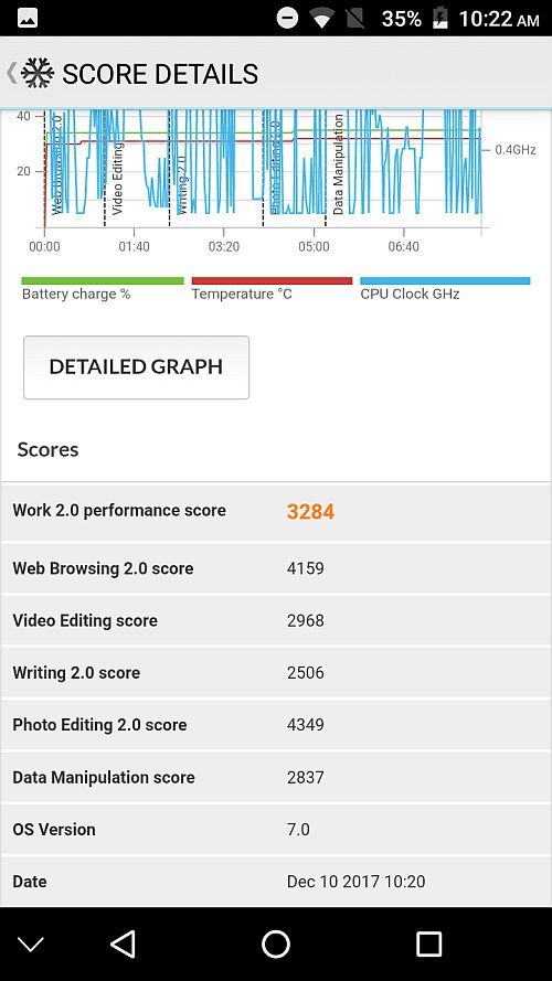 Vivax Point X1 benchmark 8