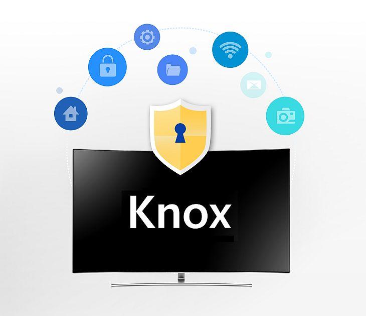 Samsung Smart TV Security i