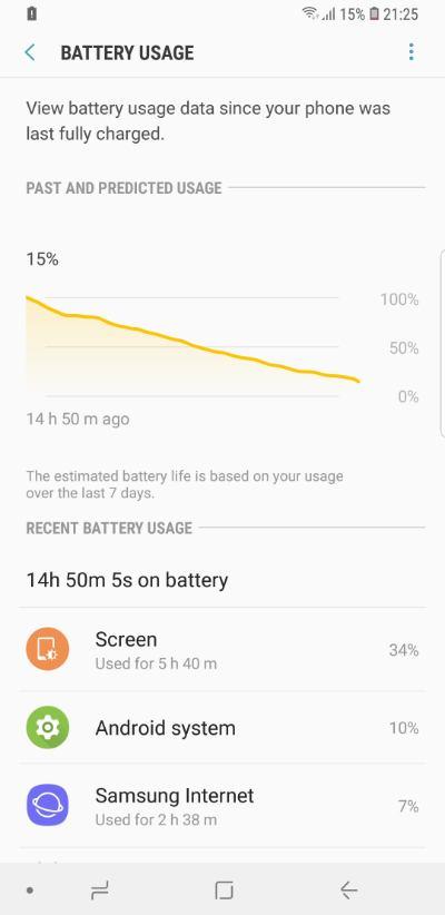Samsung S9 SOT 2