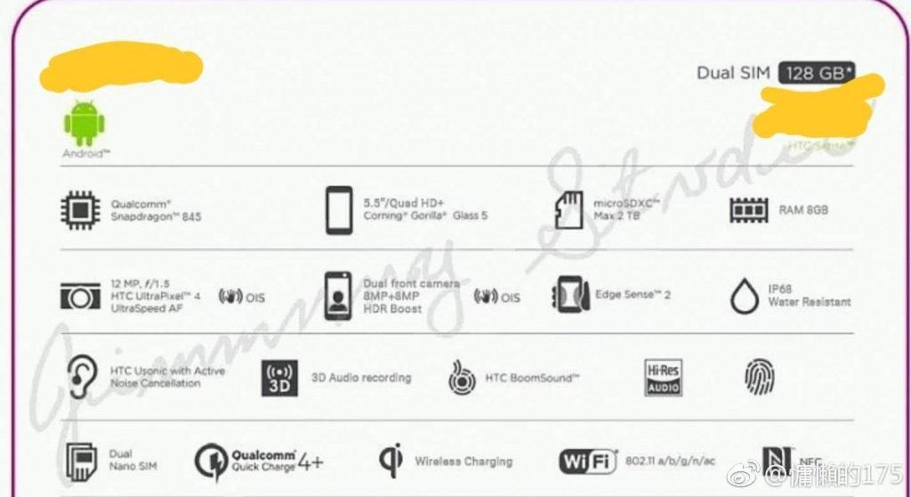 HTC U12 1 1
