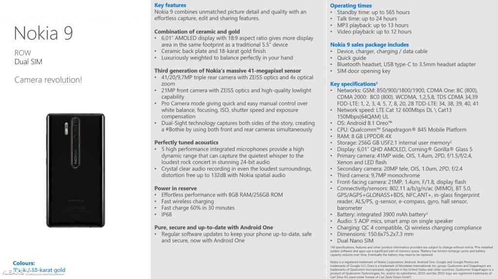 Nokia 9 specifikacije