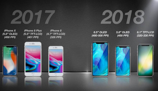 iphone 2017 vs 2018 lineup