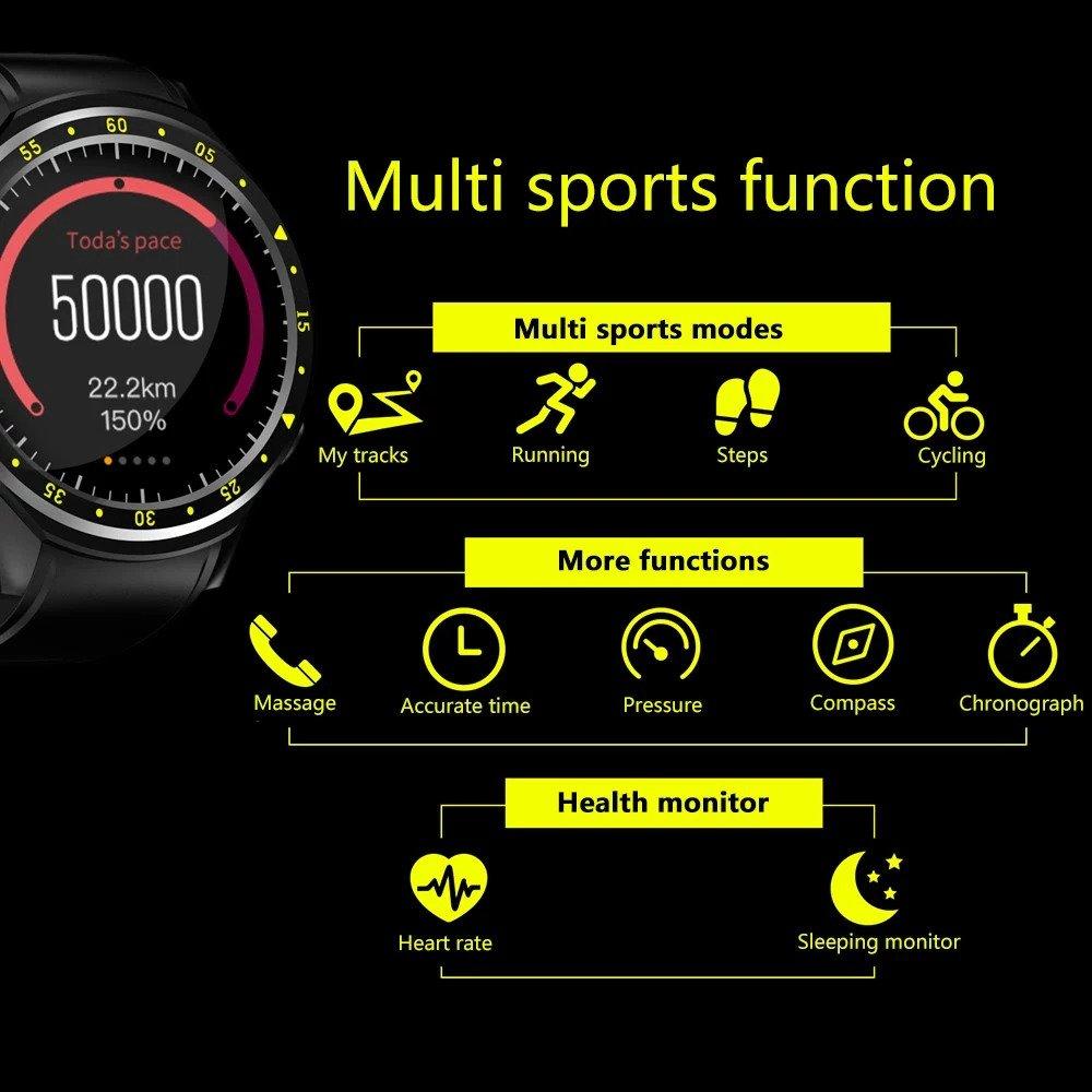 F1 smartwatch 5