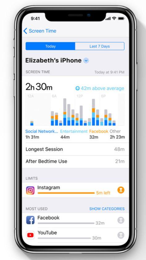 iOS 12 5