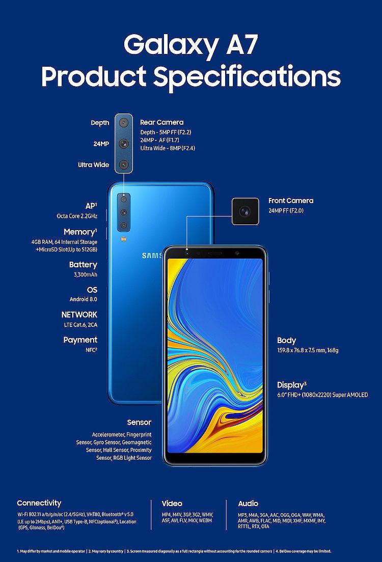 Samsung Galaxy A7 2018 1 1