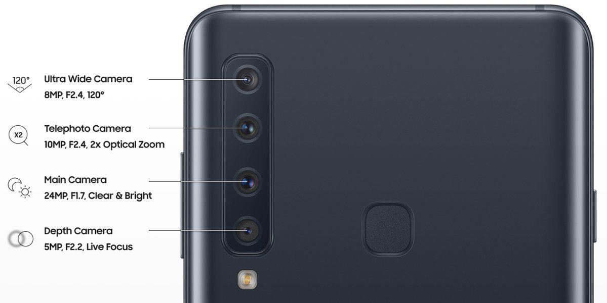 Samsung Galaxy A9 a
