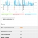 Sony XZ3 benchmark 7