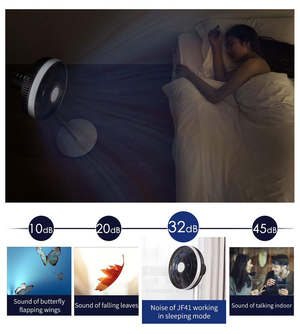 Xiaomi JIMMY JF41 Smart Fan 6