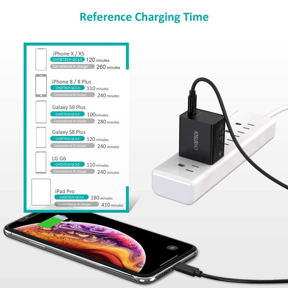 CHOETECH USB C to Lightning Cable 1