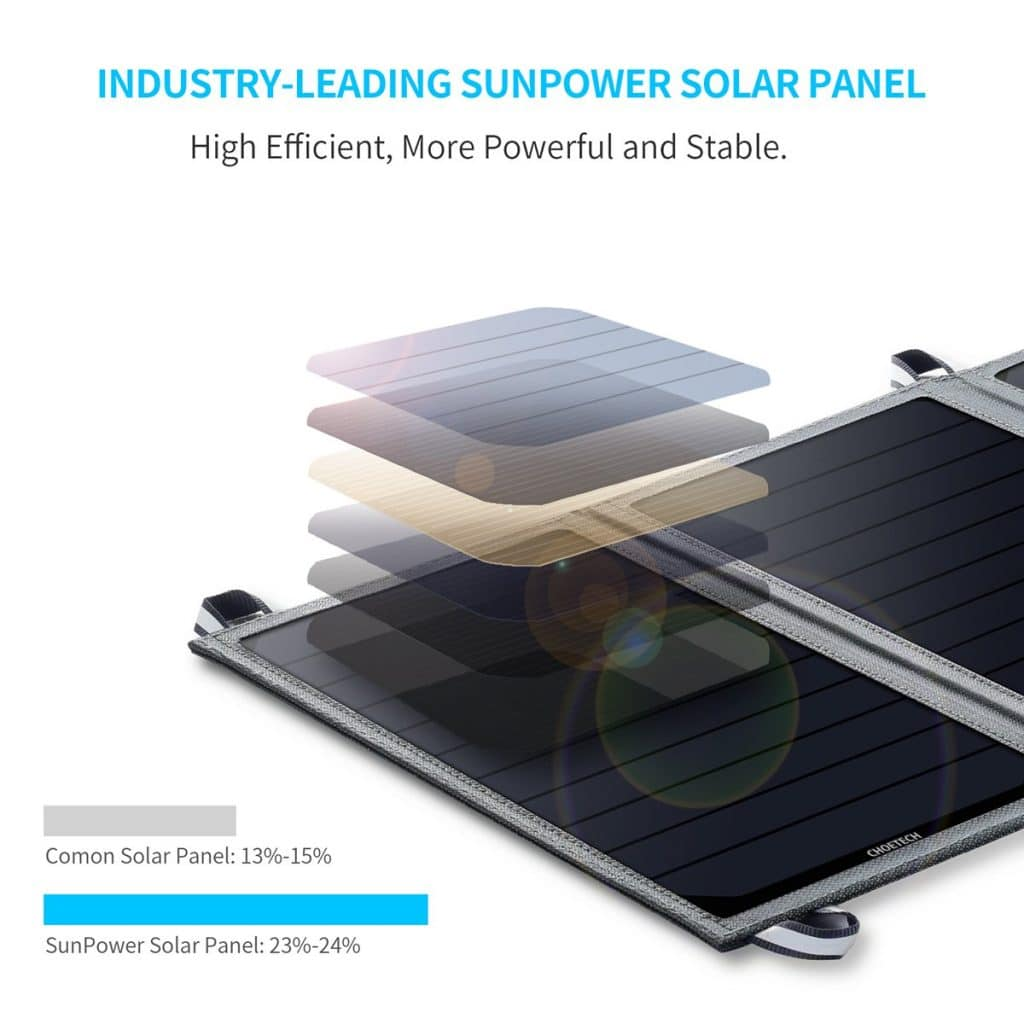 Choetech solarni punjač 3