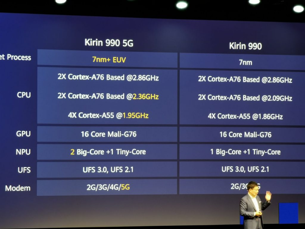 Huawei IFA 2019 64