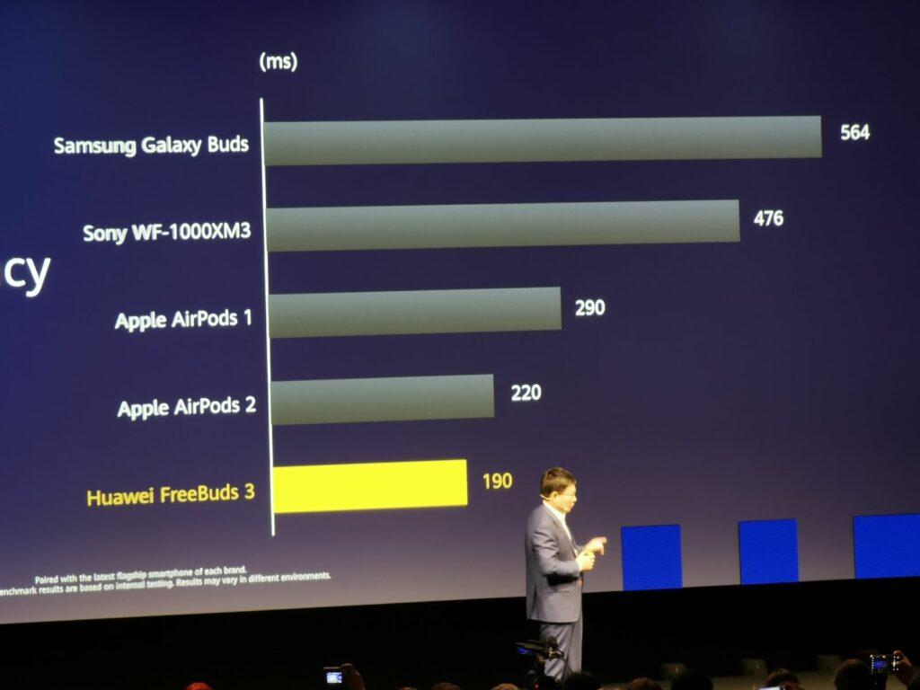 Huawei IFA 2019 78